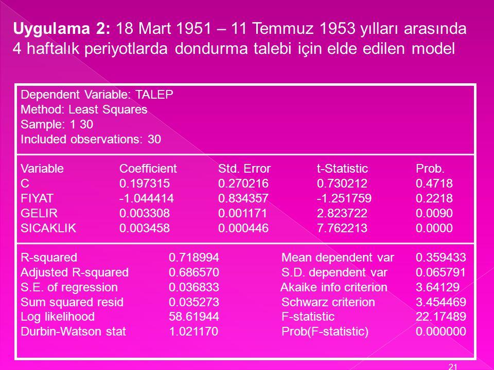 Uygulama 2: 18 Mart 1951 – 11 Temmuz 1953 yılları arasında 4 haftalık periyotlarda dondurma talebi için elde edilen model