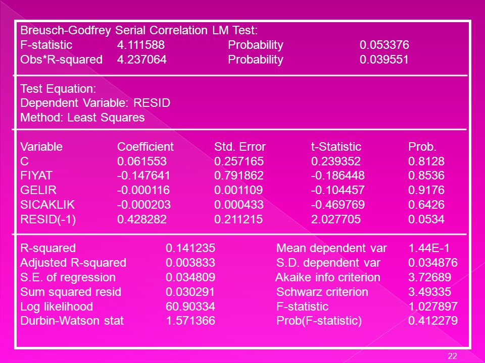 Breusch-Godfrey Serial Correlation LM Test: