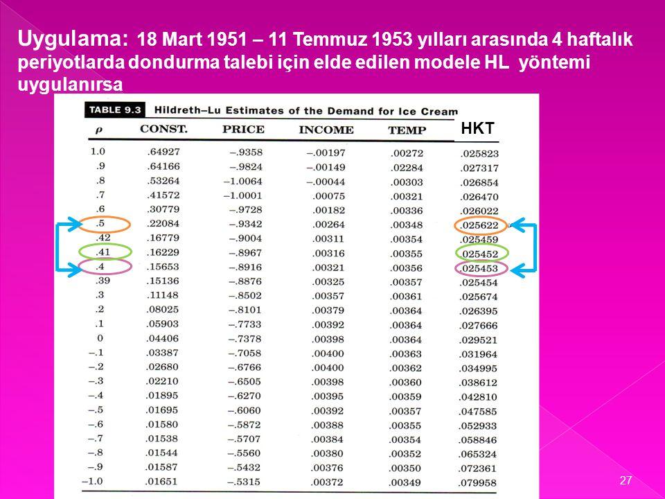 Uygulama: 18 Mart 1951 – 11 Temmuz 1953 yılları arasında 4 haftalık periyotlarda dondurma talebi için elde edilen modele HL yöntemi uygulanırsa