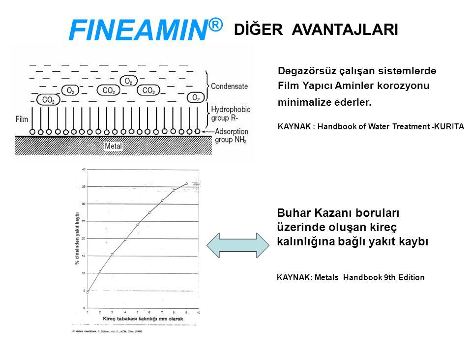 FINEAMIN® DİĞER AVANTAJLARI