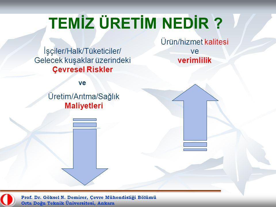 TEMİZ ÜRETİM NEDİR Ürün/hizmet kalitesi ve verimlilik