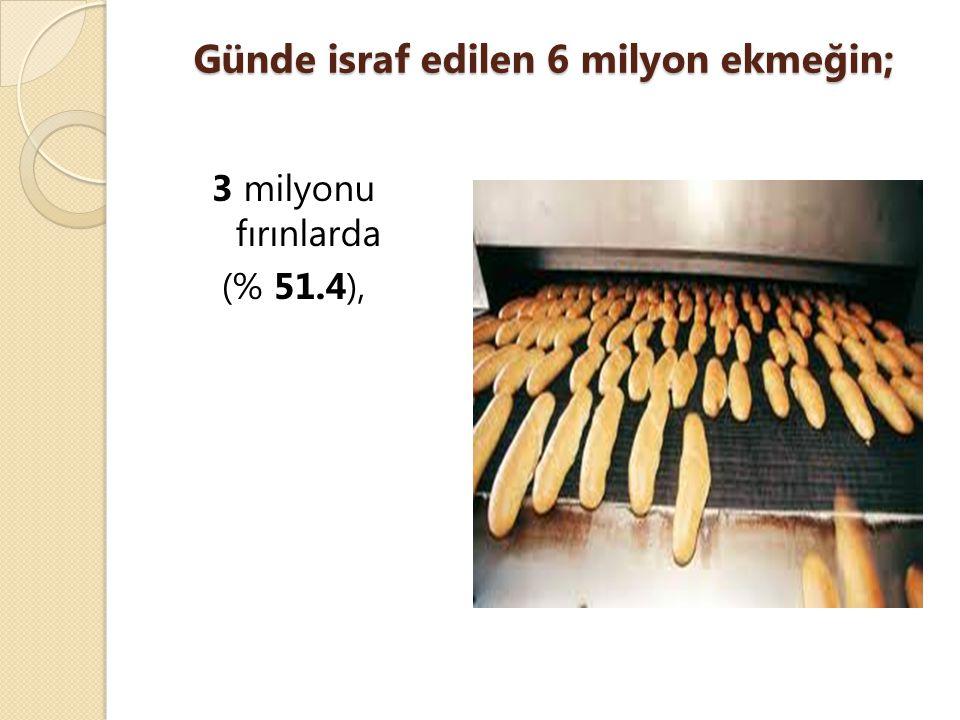 Günde israf edilen 6 milyon ekmeğin;