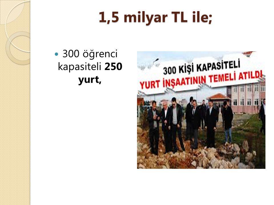 300 öğrenci kapasiteli 250 yurt,