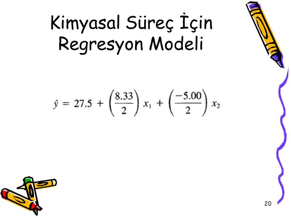 Kimyasal Süreç İçin Regresyon Modeli