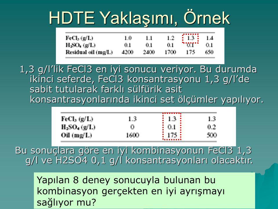 HDTE Yaklaşımı, Örnek