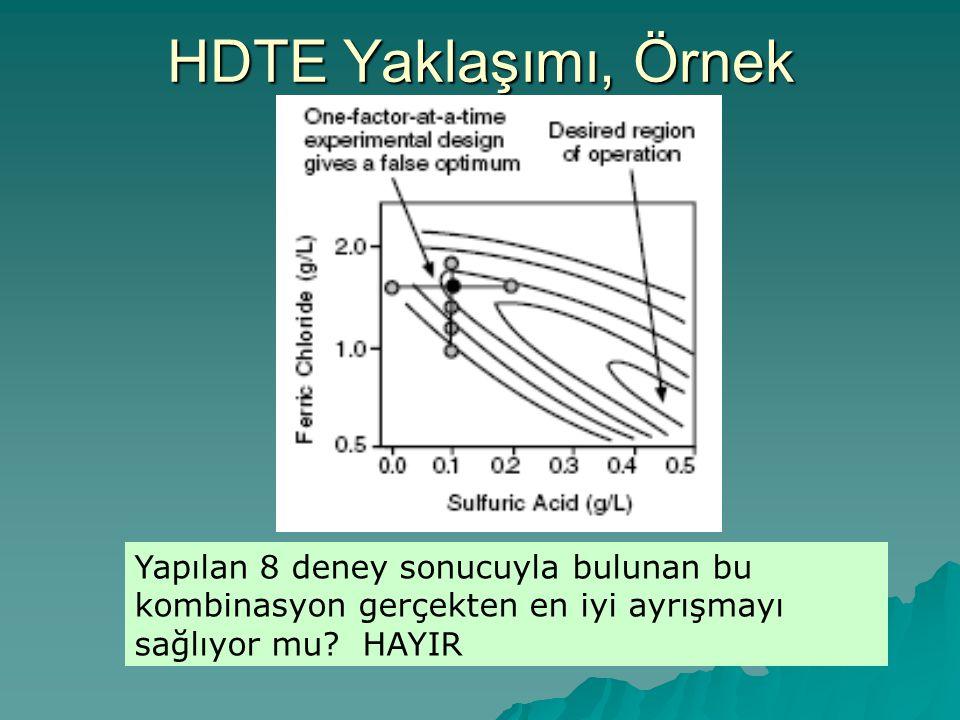 HDTE Yaklaşımı, Örnek Yapılan 8 deney sonucuyla bulunan bu kombinasyon gerçekten en iyi ayrışmayı sağlıyor mu.