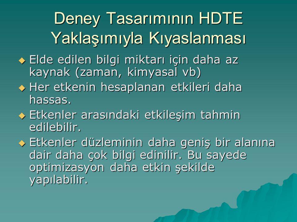 Deney Tasarımının HDTE Yaklaşımıyla Kıyaslanması