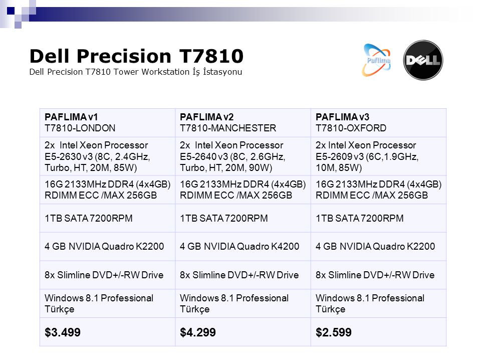 Dell Precision T7810 Dell Precision T7810 Tower Workstation İş İstasyonu