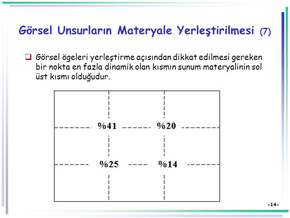 Görsel Unsurların Materyale Yerleştirilmesi (7)