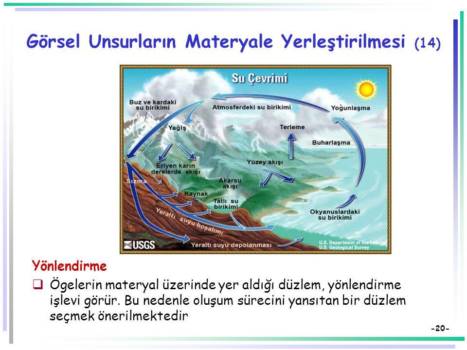 Görsel Unsurların Materyale Yerleştirilmesi (14)