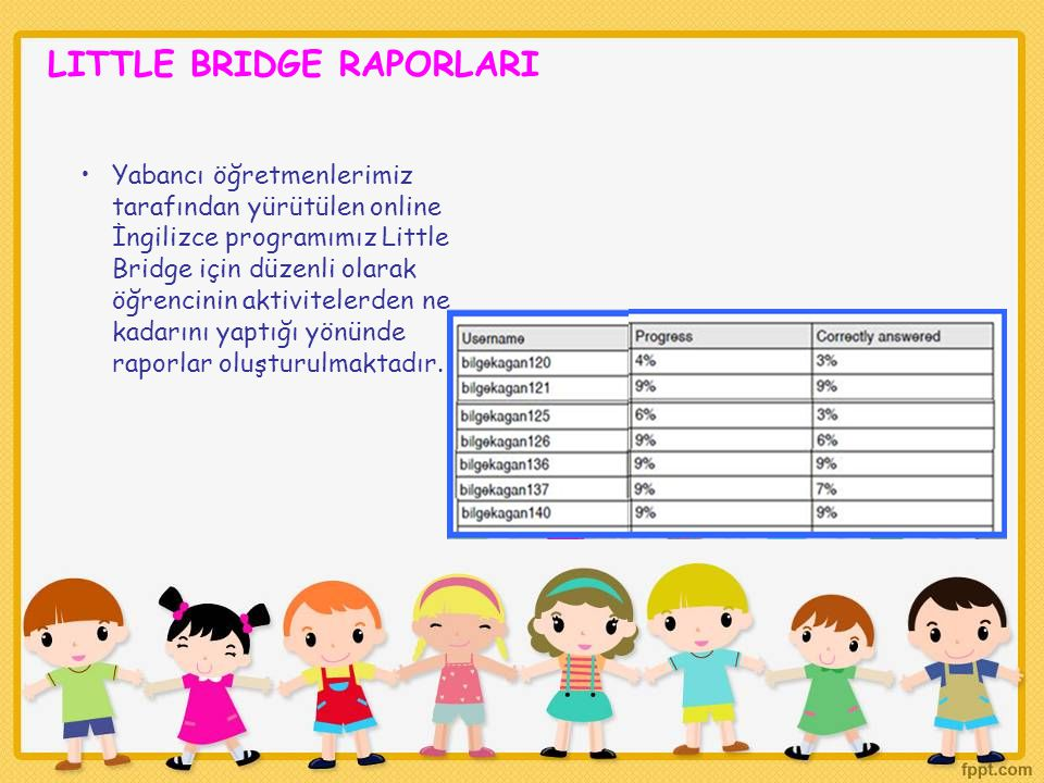 LITTLE BRIDGE RAPORLARI