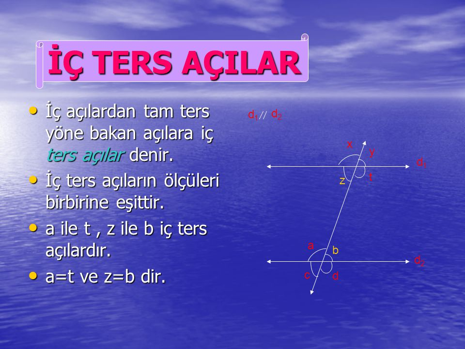 İÇ TERS AÇILAR İç açılardan tam ters yöne bakan açılara iç ters açılar denir. İç ters açıların ölçüleri birbirine eşittir.