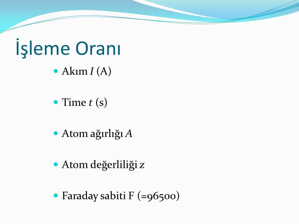 İşleme Oranı Akım I (A) Time t (s) Atom ağırlığı A Atom değerliliği z