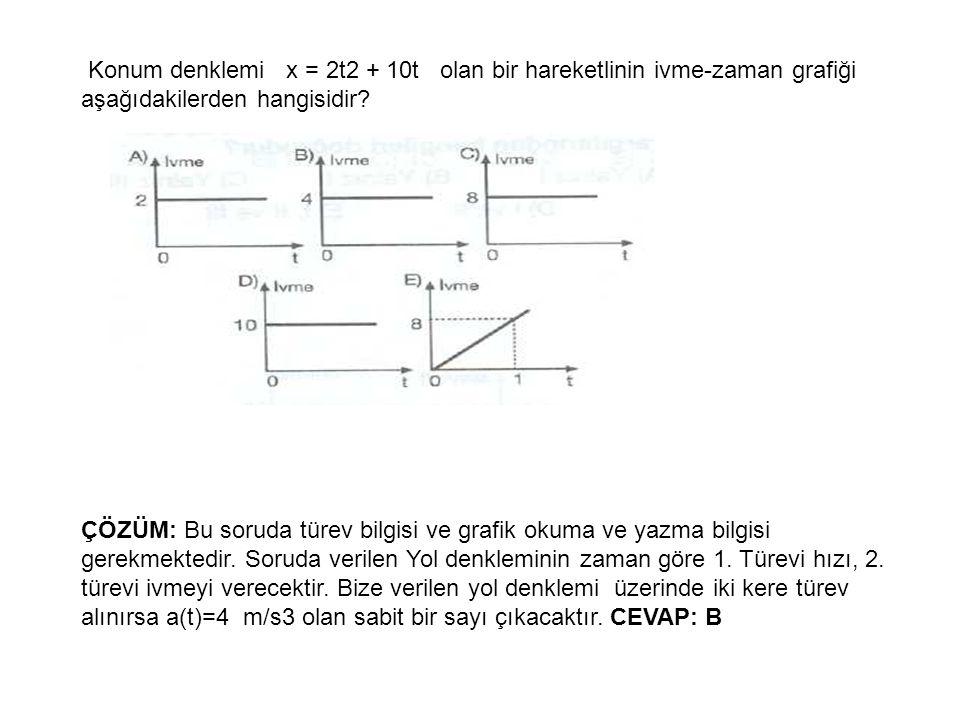 Konum denklemi x = 2t2 + 10t olan bir hareketlinin ivme-zaman grafiği aşağıdakilerden hangisidir
