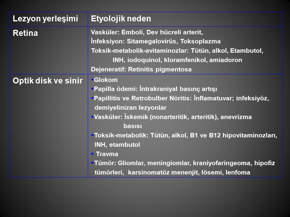 Lezyon yerleşimi Etyolojik neden Retina Optik disk ve sinir