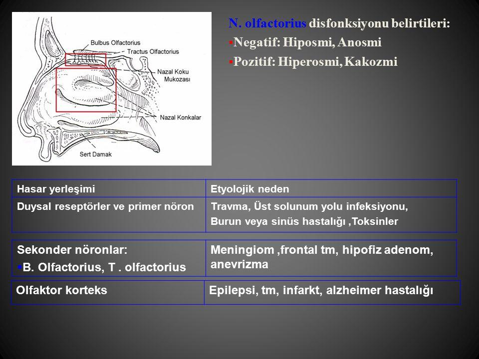 N. olfactorius disfonksiyonu belirtileri: Negatif: Hiposmi, Anosmi
