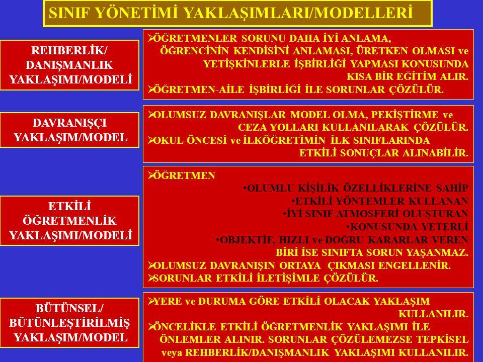SINIF YÖNETİMİ YAKLAŞIMLARI/MODELLERİ