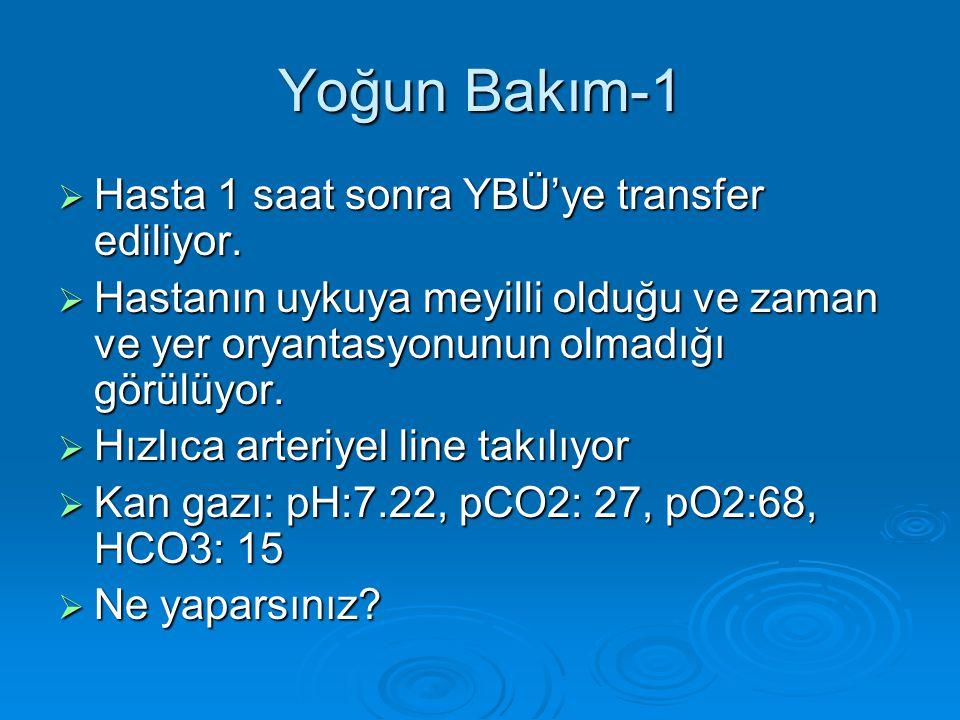 Yoğun Bakım-1 Hasta 1 saat sonra YBÜ'ye transfer ediliyor.