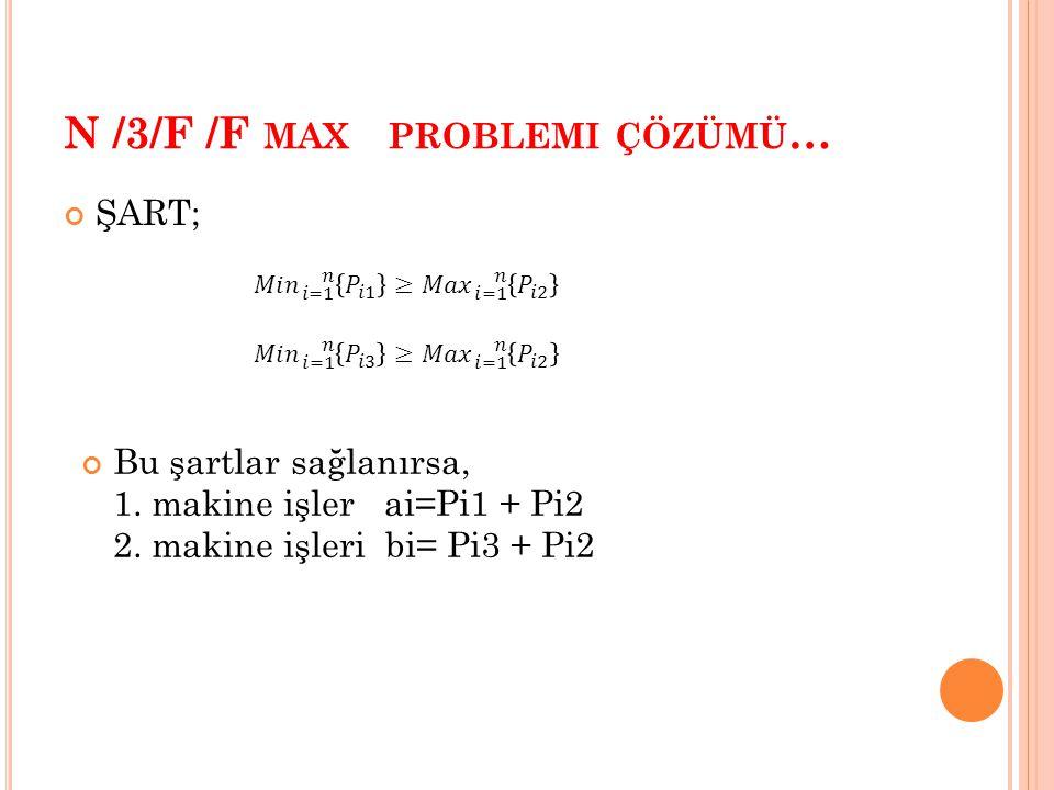 N /3/F /F max problemi çözümü…