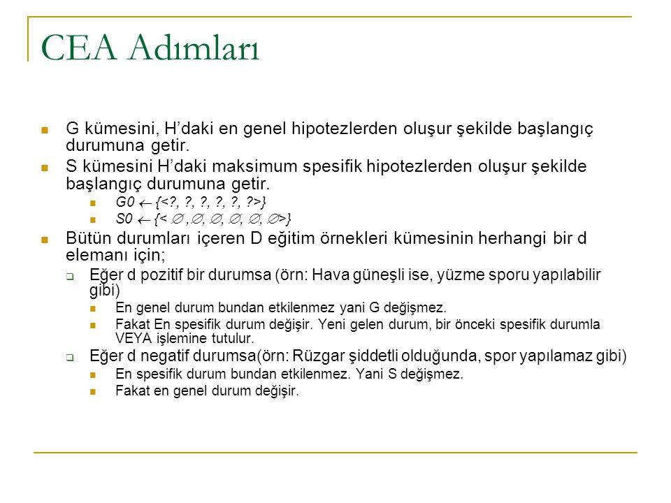 CEA Adımları G kümesini, H'daki en genel hipotezlerden oluşur şekilde başlangıç durumuna getir.
