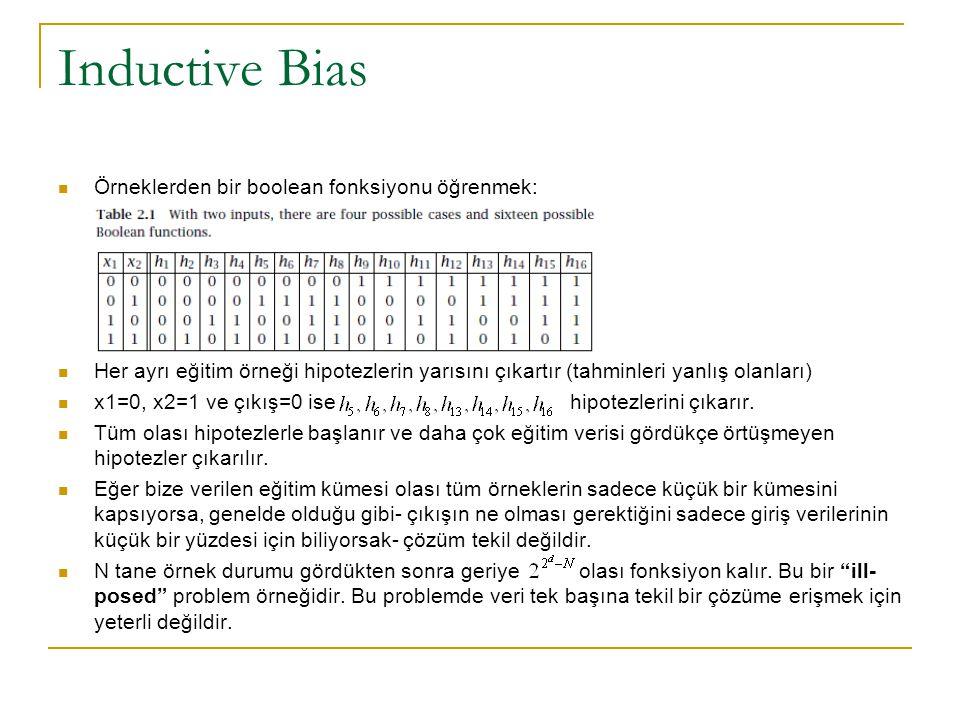 Inductive Bias Örneklerden bir boolean fonksiyonu öğrenmek:
