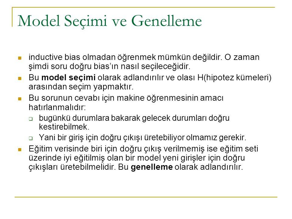 Model Seçimi ve Genelleme