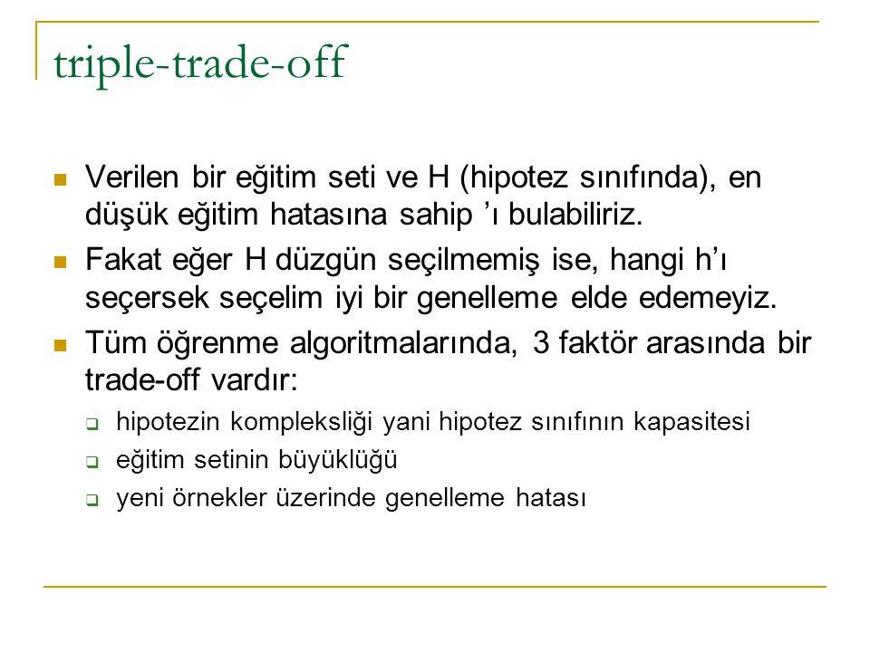 triple-trade-off Verilen bir eğitim seti ve H (hipotez sınıfında), en düşük eğitim hatasına sahip 'ı bulabiliriz.