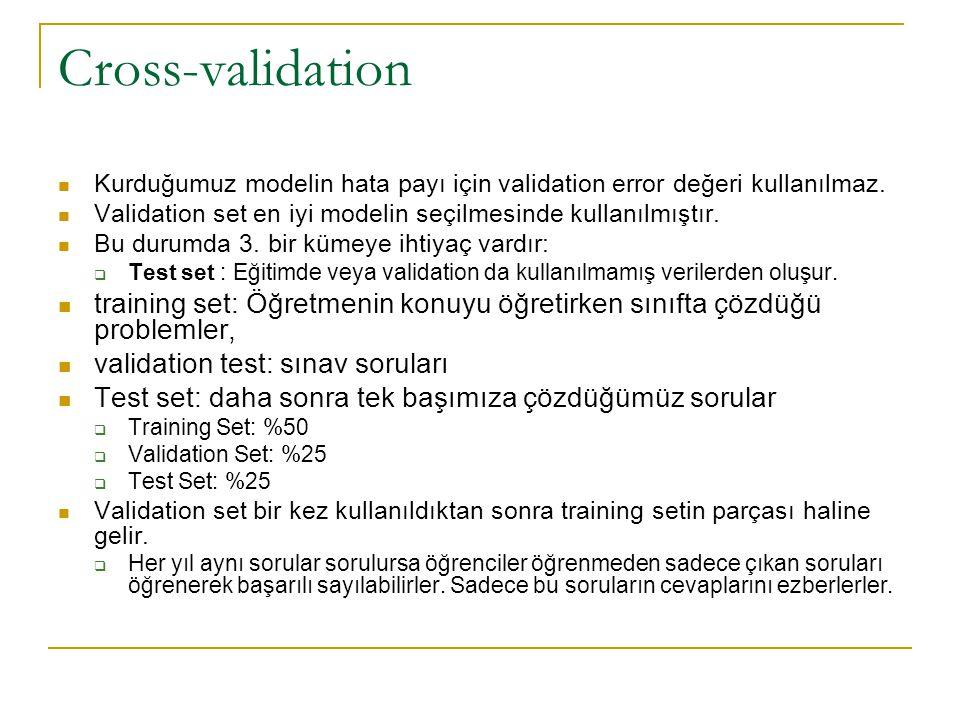 Cross-validation Kurduğumuz modelin hata payı için validation error değeri kullanılmaz. Validation set en iyi modelin seçilmesinde kullanılmıştır.