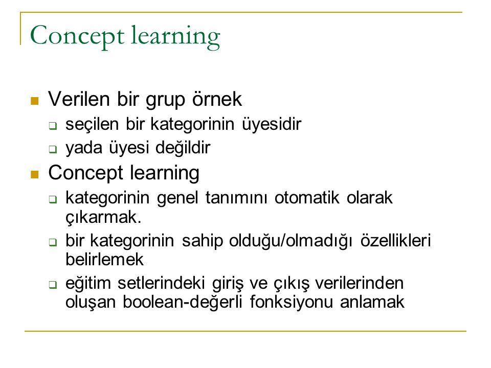 Concept learning Verilen bir grup örnek Concept learning