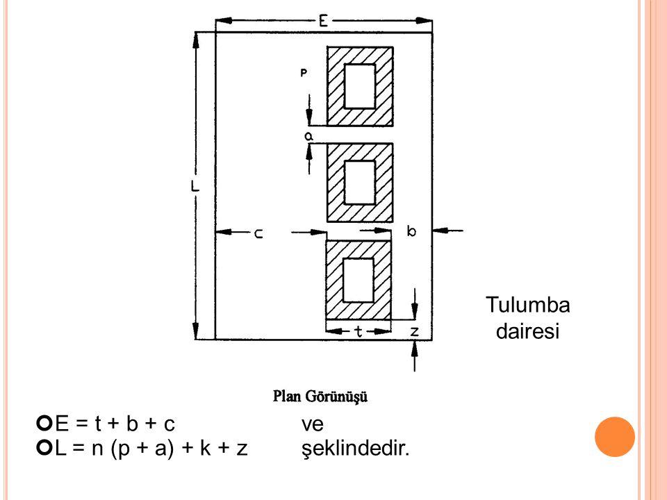 Tulumba dairesi E = t + b + c ve L = n (p + a) + k + z şeklindedir.