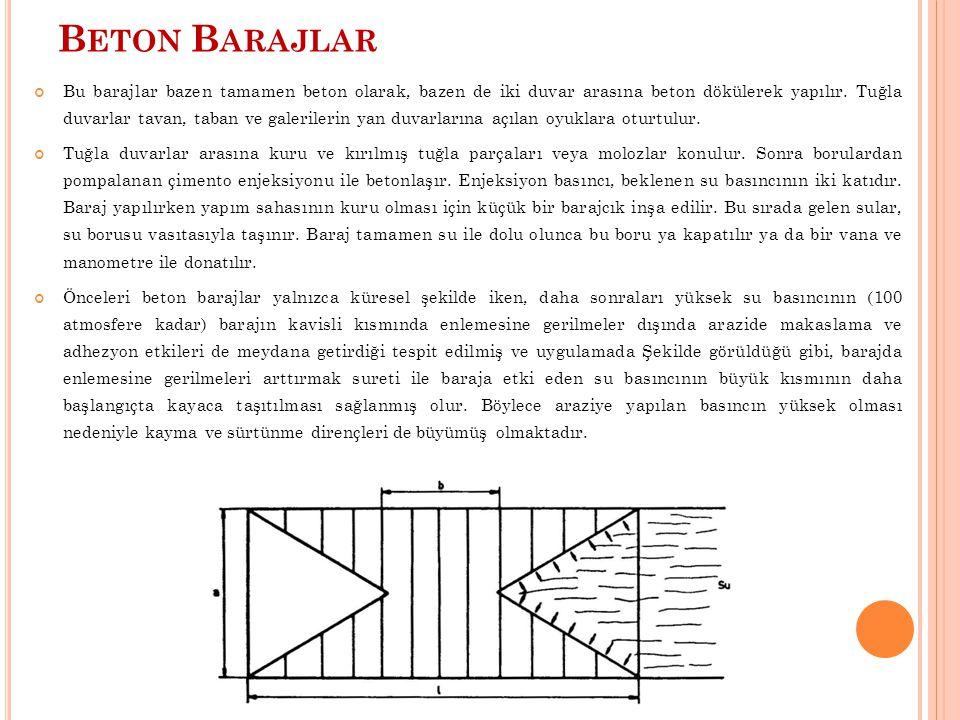 Beton Barajlar