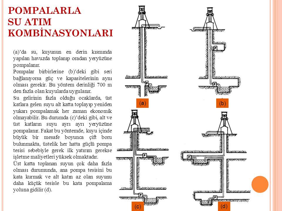 POMPALARLA SU ATIM KOMBİNASYONLARI