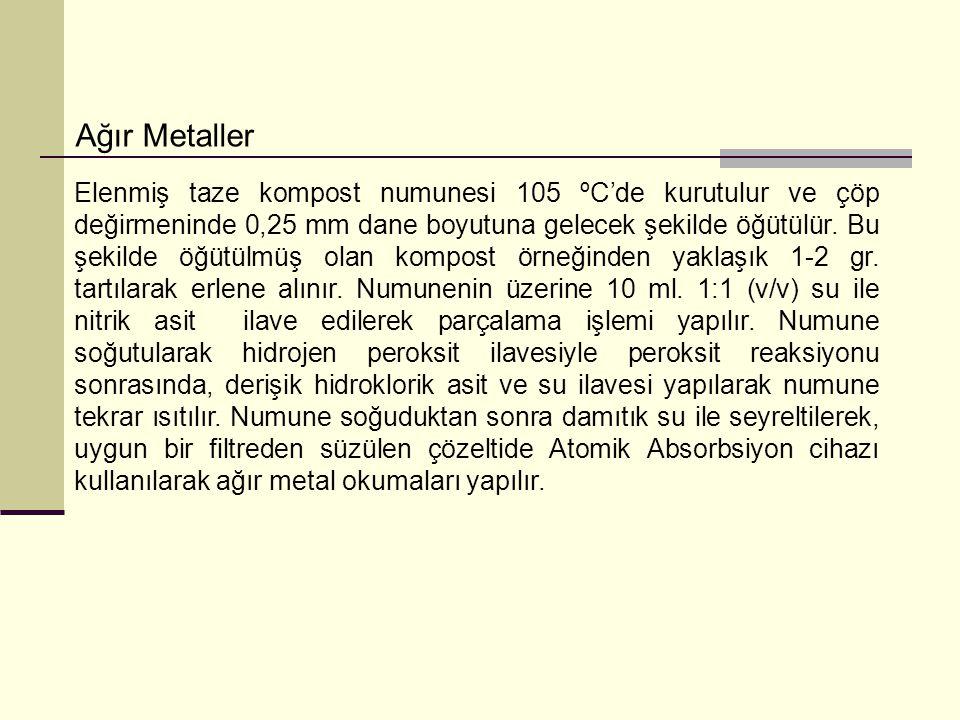 Ağır Metaller