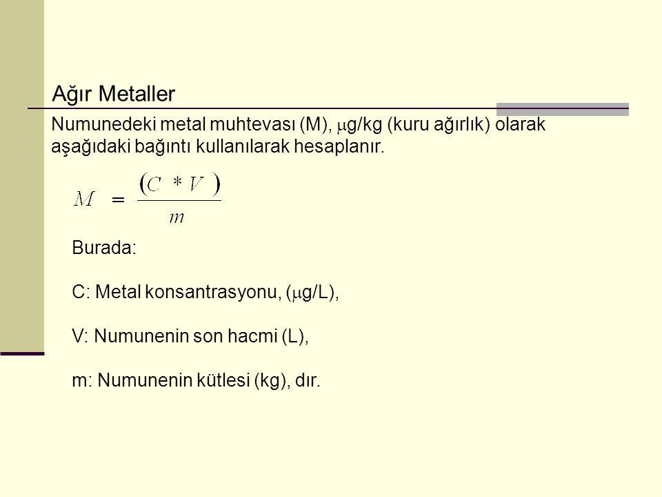 Ağır Metaller Numunedeki metal muhtevası (M), g/kg (kuru ağırlık) olarak aşağıdaki bağıntı kullanılarak hesaplanır.