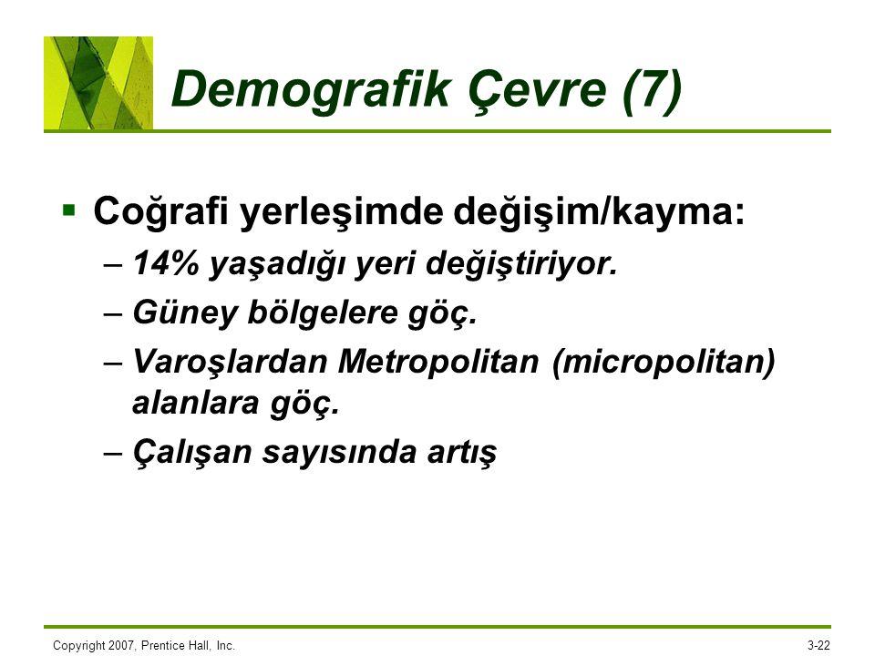 Demografik Çevre (7) Coğrafi yerleşimde değişim/kayma: