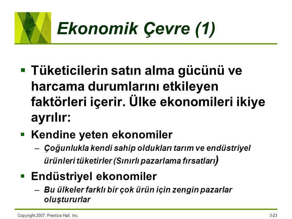 Ekonomik Çevre (1) Tüketicilerin satın alma gücünü ve harcama durumlarını etkileyen faktörleri içerir. Ülke ekonomileri ikiye ayrılır: