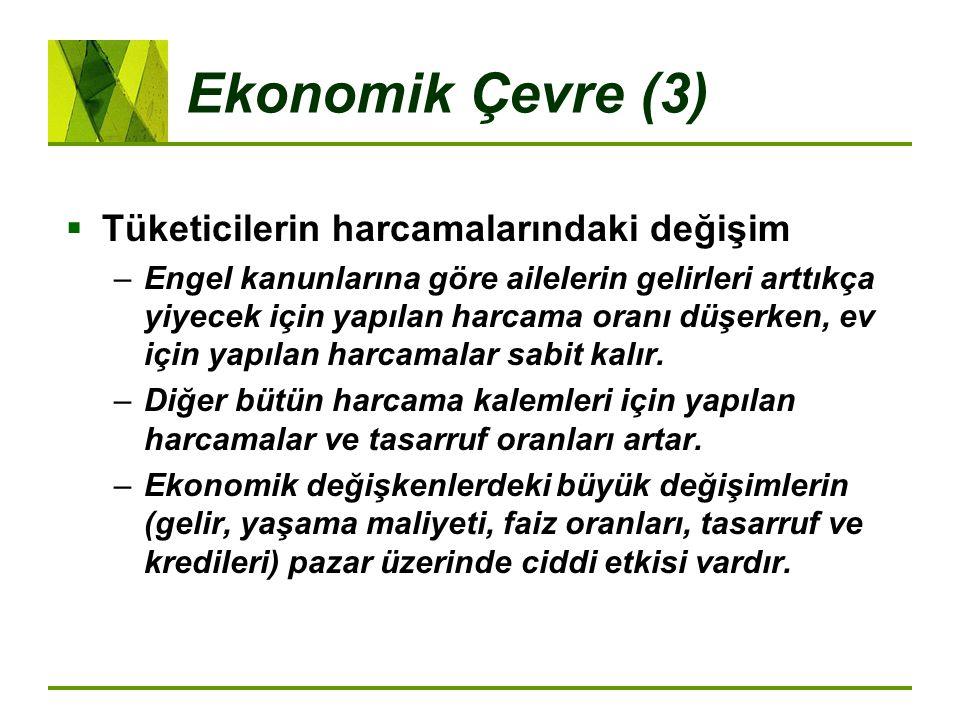 Ekonomik Çevre (3) Tüketicilerin harcamalarındaki değişim