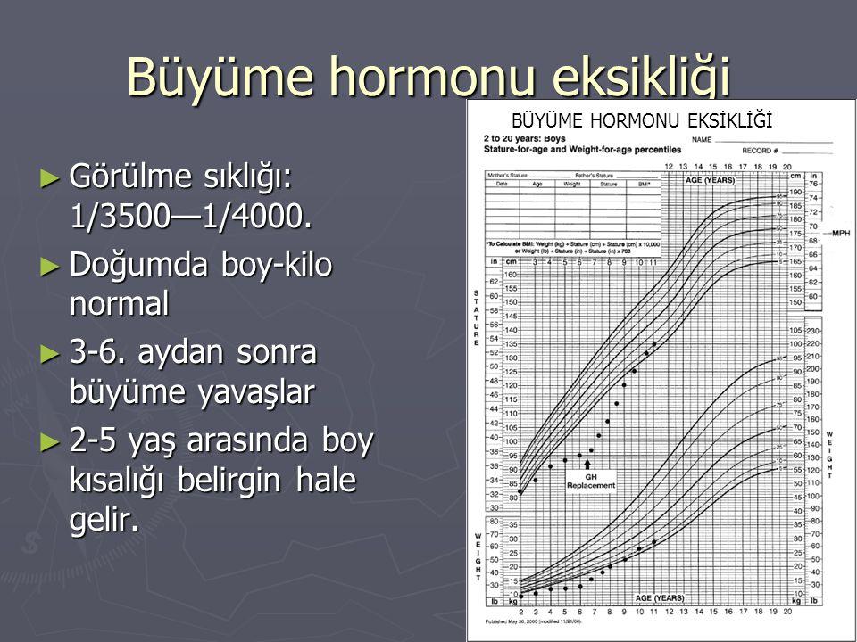Büyüme hormonu eksikliği
