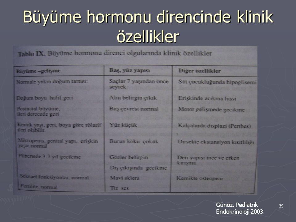Büyüme hormonu direncinde klinik özellikler