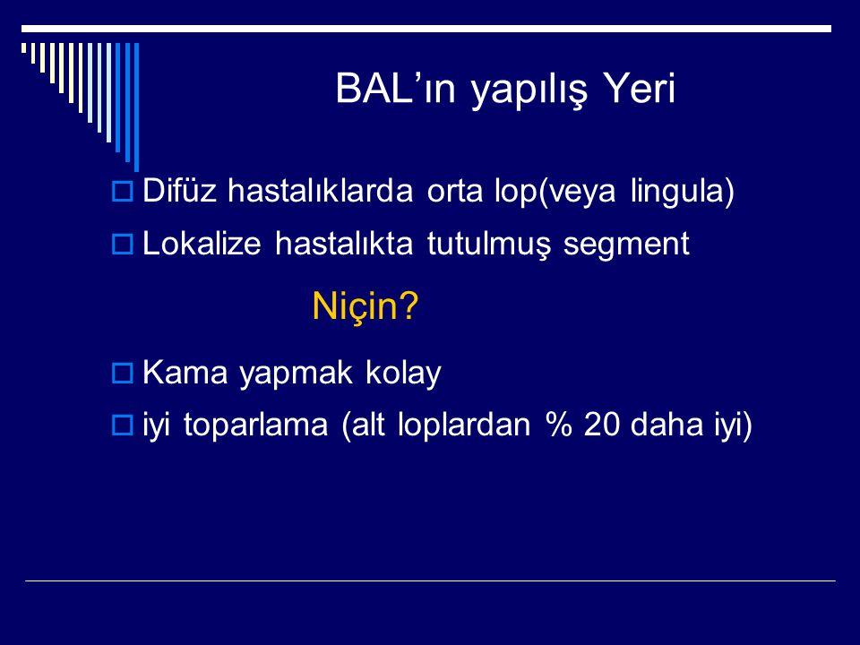 BAL'ın yapılış Yeri Niçin Difüz hastalıklarda orta lop(veya lingula)