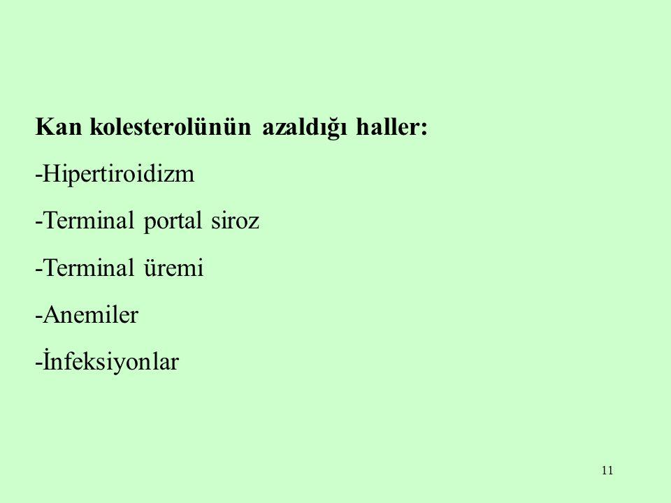 Kan kolesterolünün azaldığı haller: