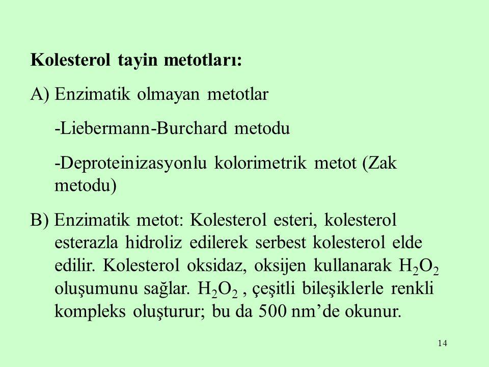 Kolesterol tayin metotları:
