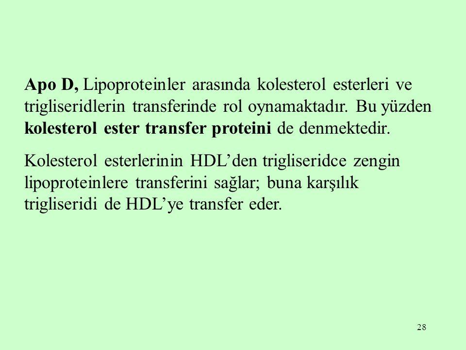 Apo D, Lipoproteinler arasında kolesterol esterleri ve trigliseridlerin transferinde rol oynamaktadır. Bu yüzden kolesterol ester transfer proteini de denmektedir.