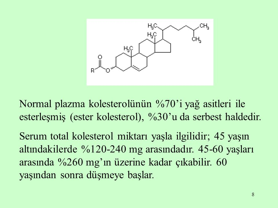 Normal plazma kolesterolünün %70'i yağ asitleri ile esterleşmiş (ester kolesterol), %30'u da serbest haldedir.