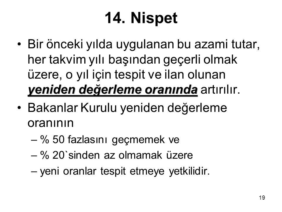 14. Nispet