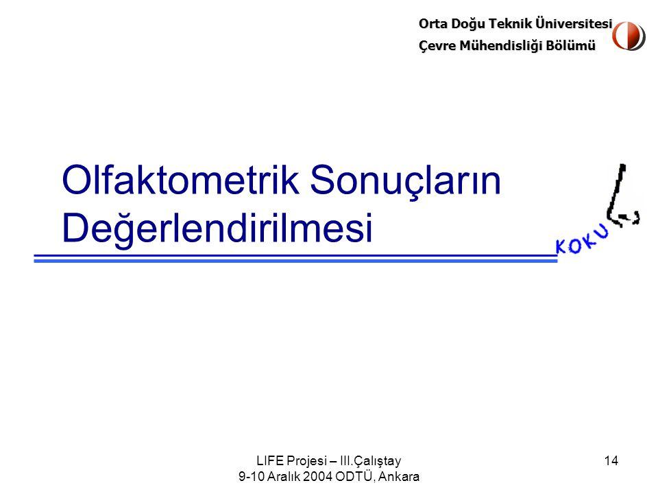 Olfaktometrik Sonuçların Değerlendirilmesi