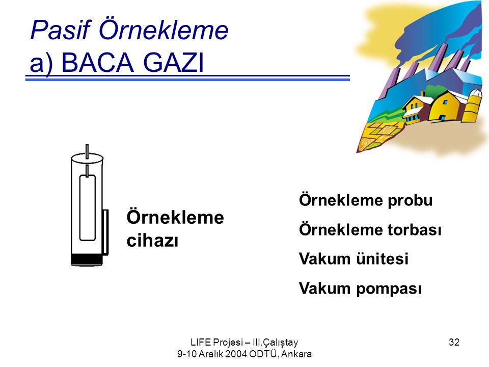 Pasif Örnekleme a) BACA GAZI
