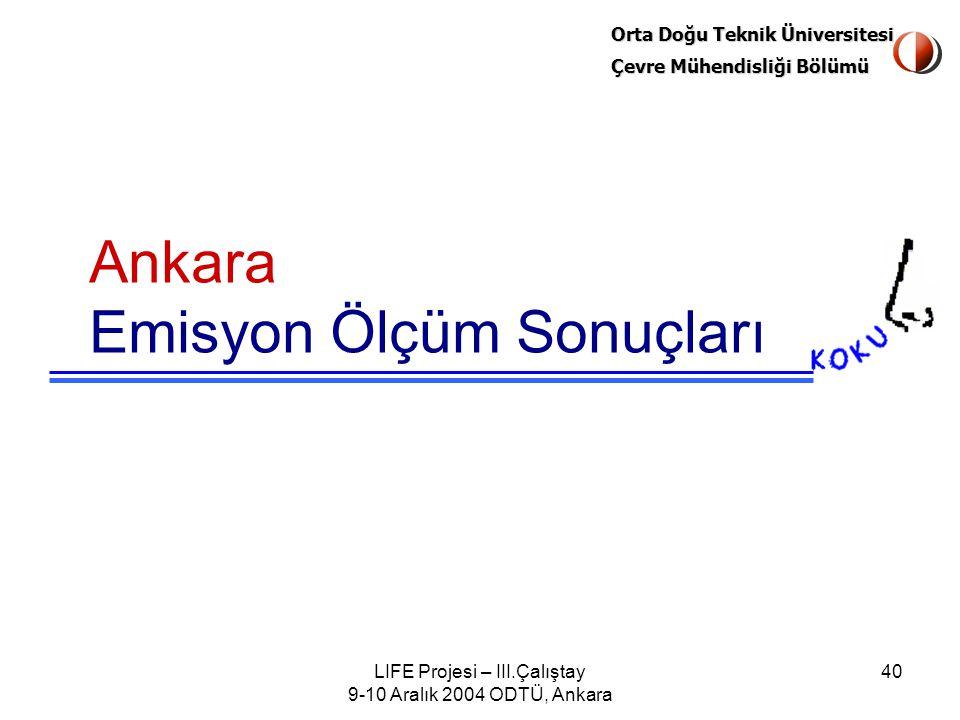 Ankara Emisyon Ölçüm Sonuçları