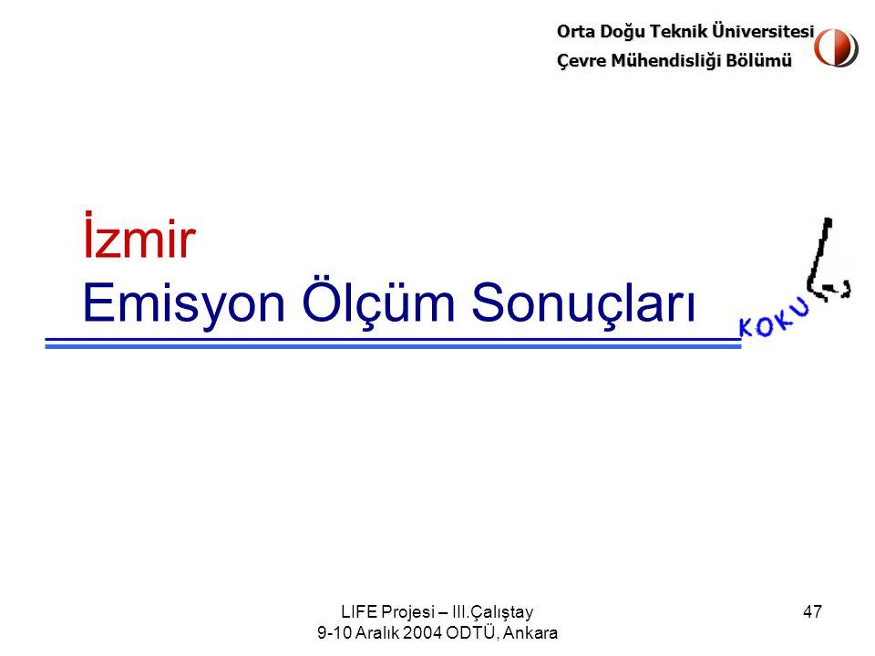 İzmir Emisyon Ölçüm Sonuçları