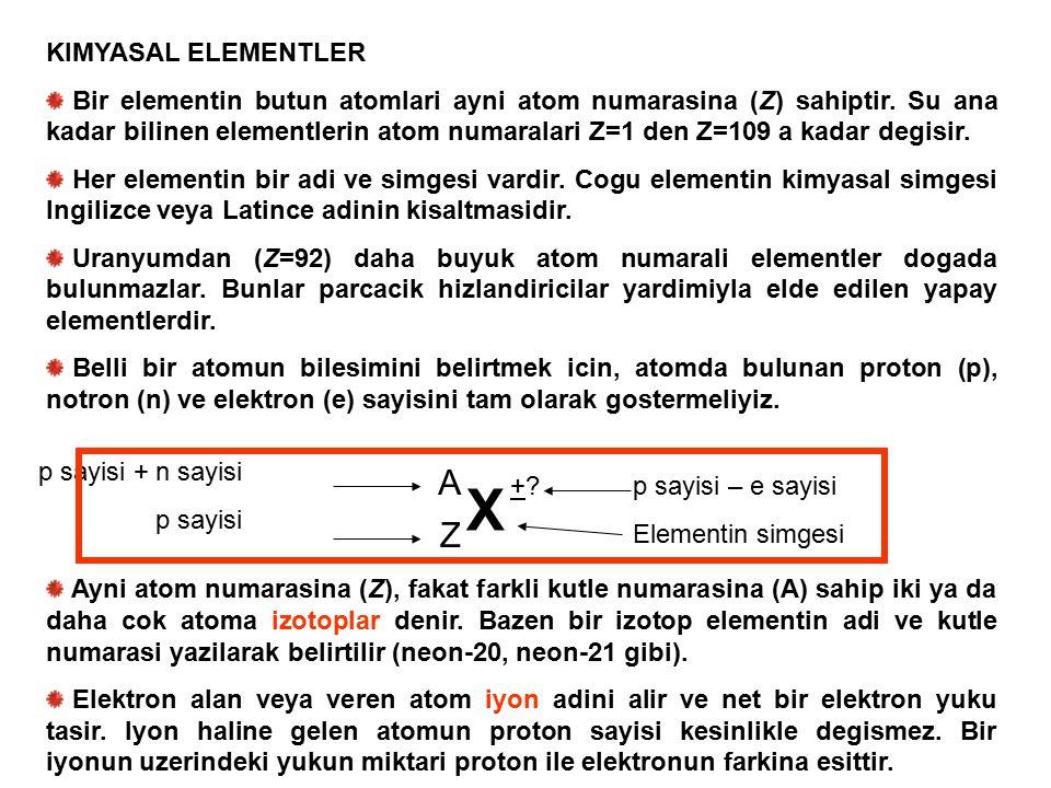 X A Z KIMYASAL ELEMENTLER